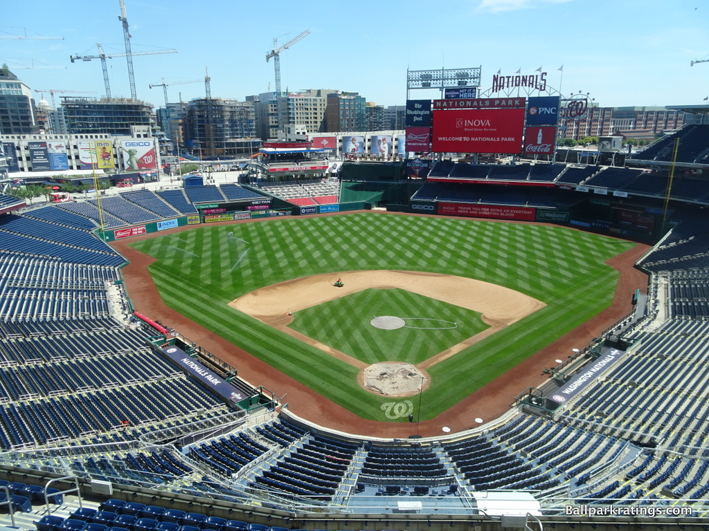 Nationals Park panoramic view construction