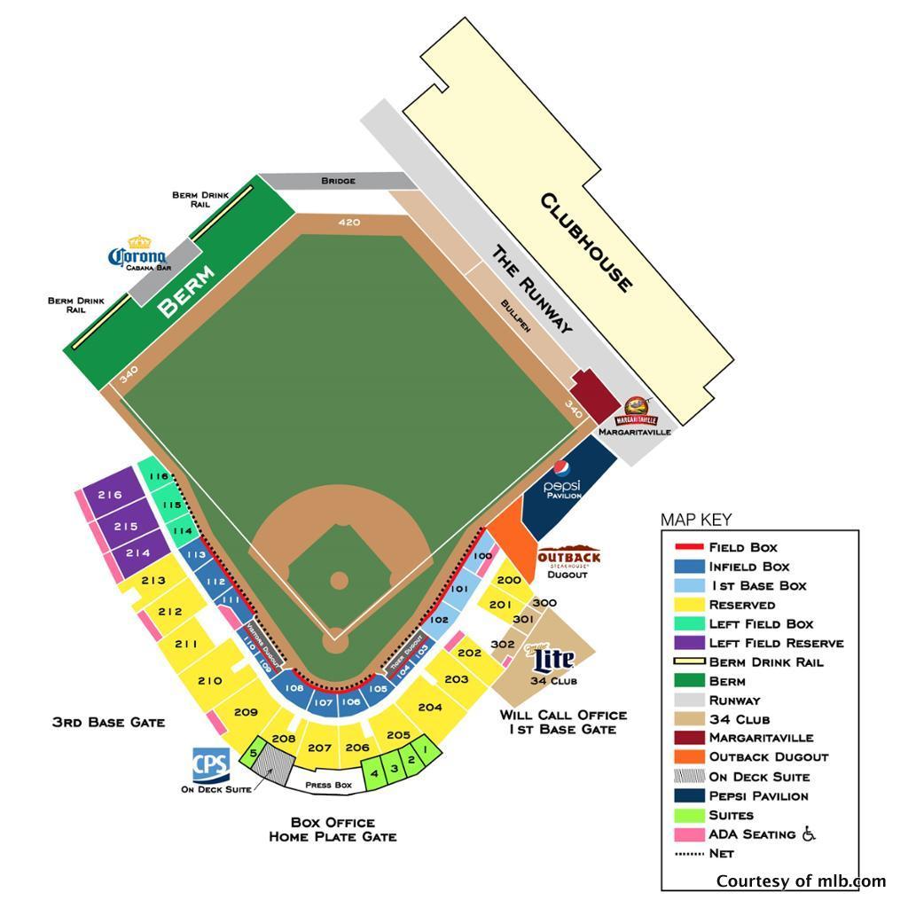 Publix Field at Joker Marchant Stadium new netting